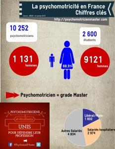 PsychomotmasterChiffrescls